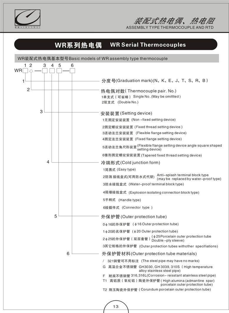 装配式热电偶(阻)(图1)