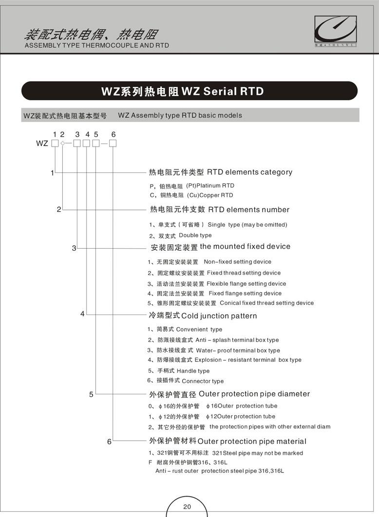 装配式热电偶(阻)(图7)