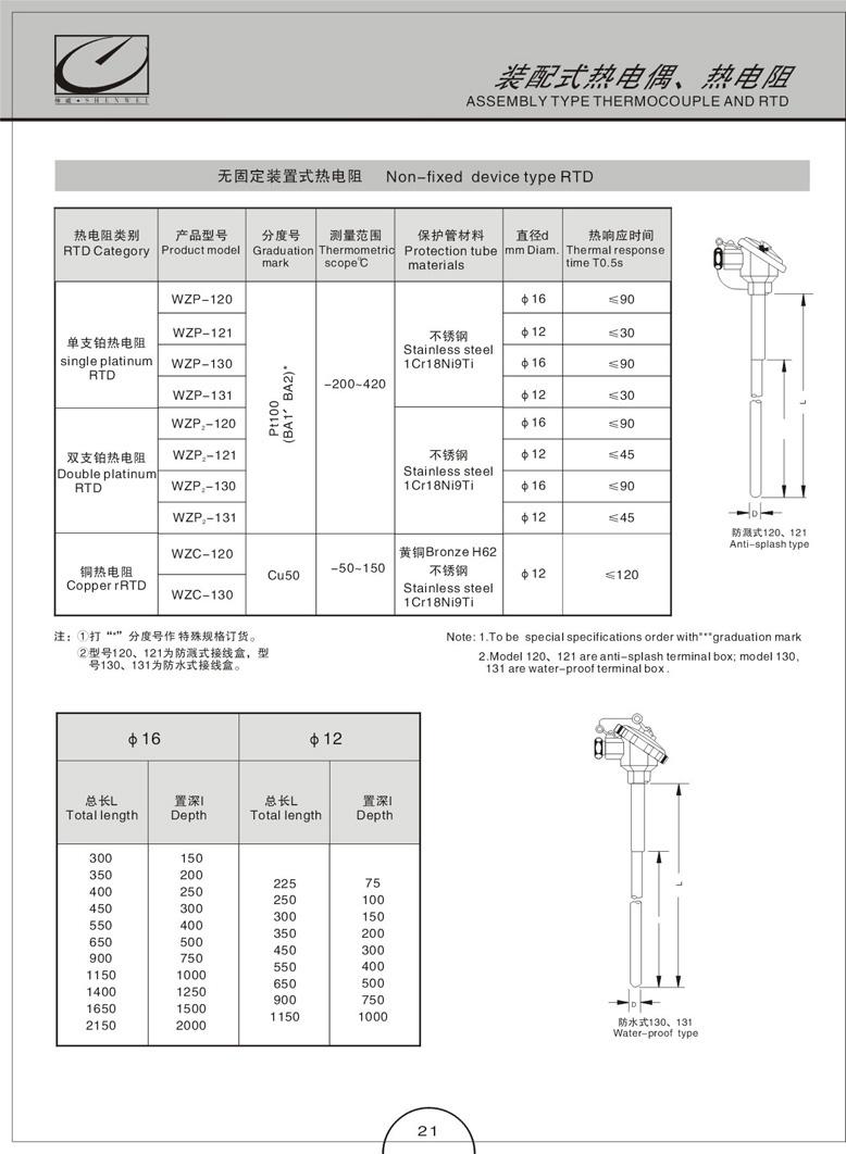 装配式热电偶(阻)(图8)